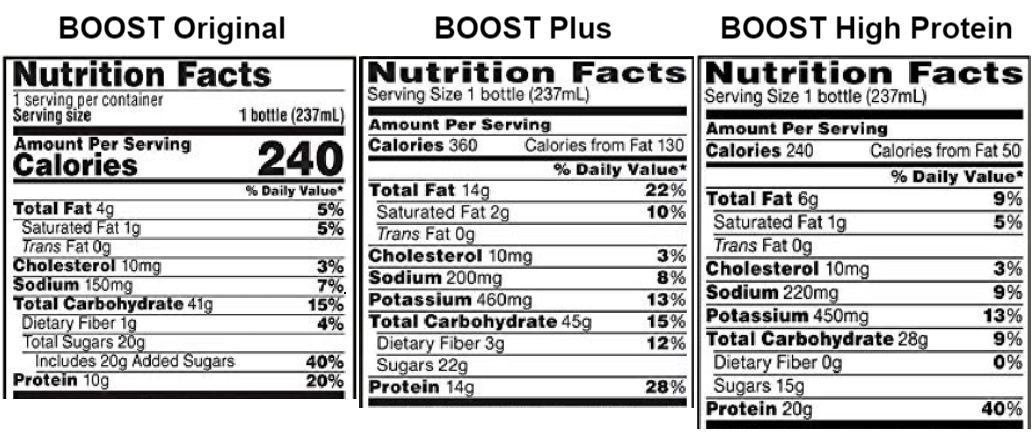 Boost Nutrition Information